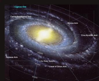 milky-way-earth-location